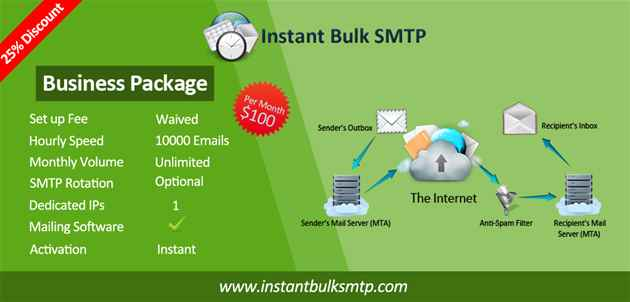 Buy Bulk SMTP server via Bitcoin